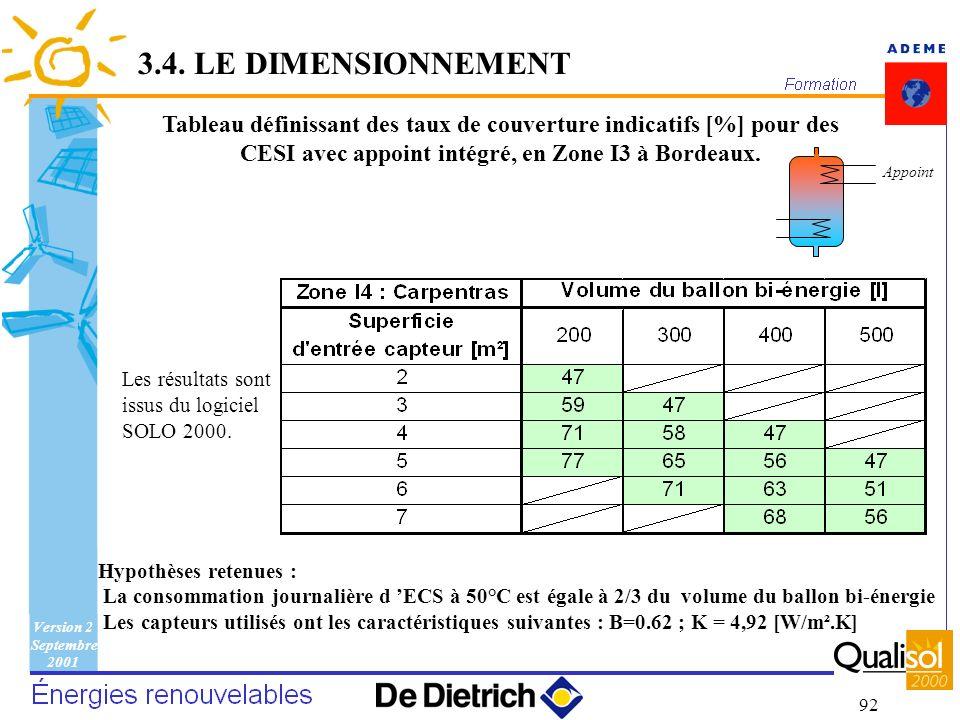 Version 2 Septembre 2001 92 3.4. LE DIMENSIONNEMENT Hypothèses retenues : La consommation journalière d ECS à 50°C est égale à 2/3 du volume du ballon