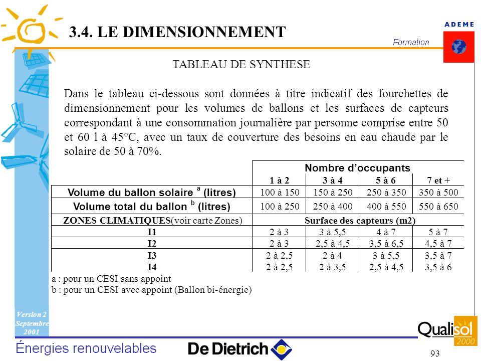 Version 2 Septembre 2001 93 3.4. LE DIMENSIONNEMENT Dans le tableau ci-dessous sont données à titre indicatif des fourchettes de dimensionnement pour