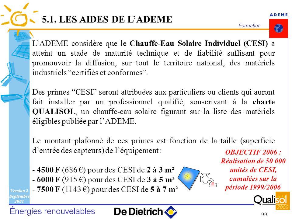 Version 2 Septembre 2001 99 LADEME considère que le Chauffe-Eau Solaire Individuel (CESI) a atteint un stade de maturité technique et de fiabilité suf