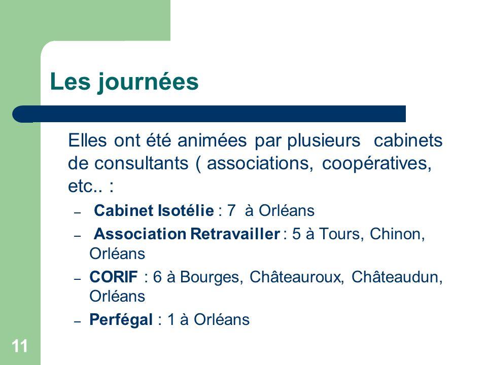Les journées Elles ont été animées par plusieurs cabinets de consultants ( associations, coopératives, etc.. : – Cabinet Isotélie : 7 à Orléans – Asso