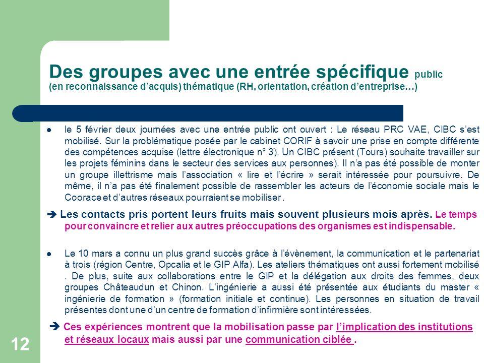 Des groupes avec une entrée spécifique public (en reconnaissance dacquis) thématique (RH, orientation, création dentreprise…) le 5 février deux journé