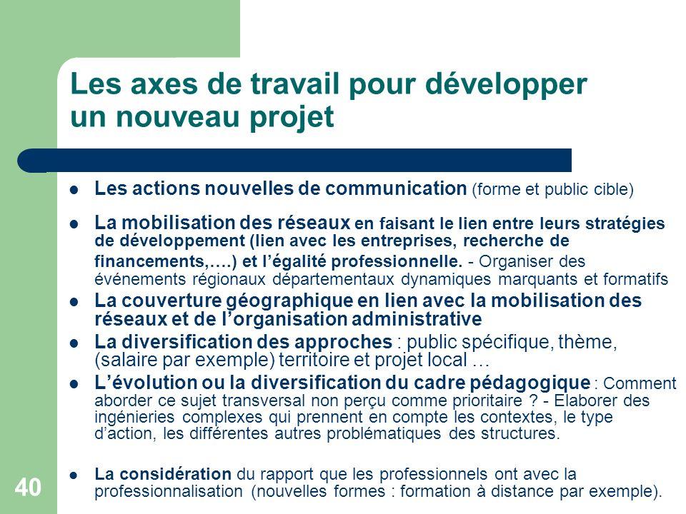 Les axes de travail pour développer un nouveau projet Les actions nouvelles de communication (forme et public cible) La mobilisation des réseaux en fa