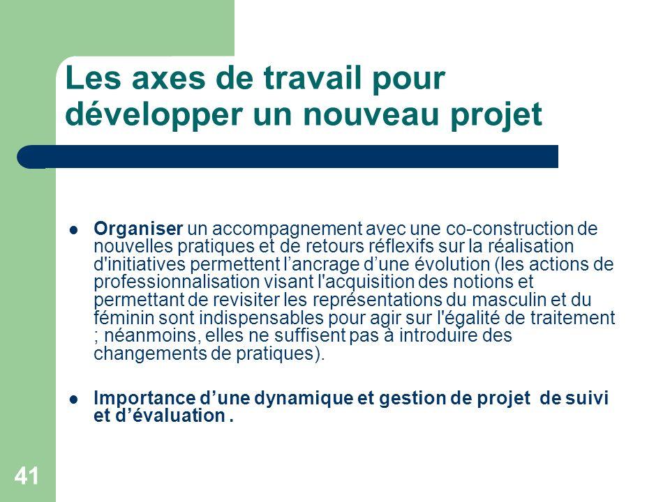 Les axes de travail pour développer un nouveau projet Organiser un accompagnement avec une co-construction de nouvelles pratiques et de retours réflex