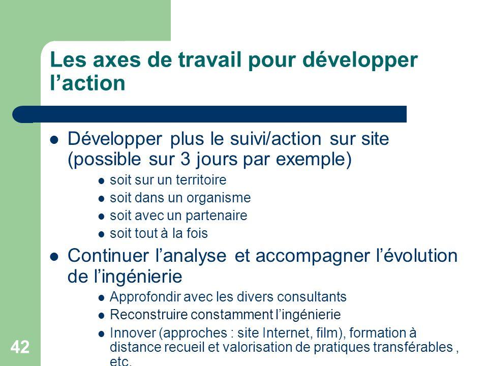 Les axes de travail pour développer laction Développer plus le suivi/action sur site (possible sur 3 jours par exemple) soit sur un territoire soit da