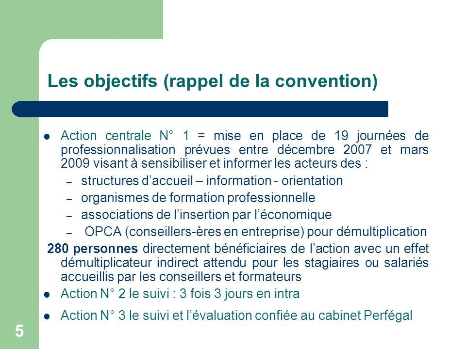 Les objectifs (rappel de la convention) Action centrale N° 1 = mise en place de 19 journées de professionnalisation prévues entre décembre 2007 et mar