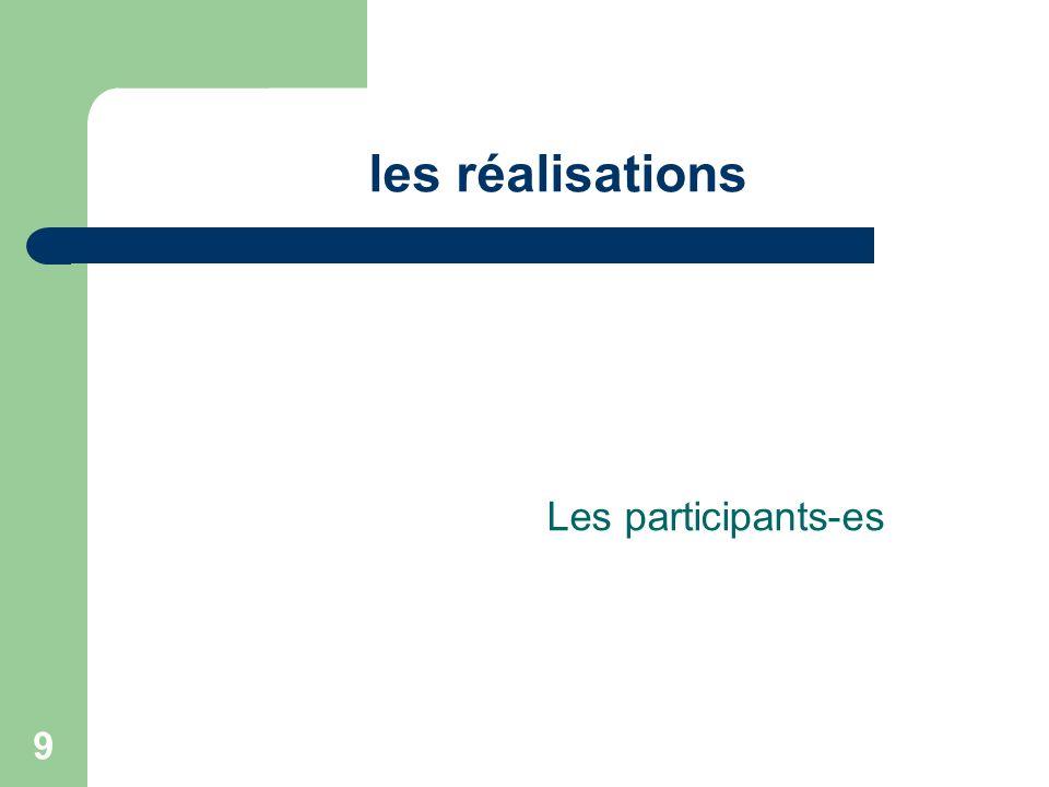 Les axes de travail pour développer un nouveau projet Les actions nouvelles de communication (forme et public cible) La mobilisation des réseaux en faisant le lien entre leurs stratégies de développement (lien avec les entreprises, recherche de financements,….) et légalité professionnelle.