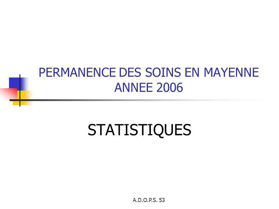 A.D.O.P.S. 53 PERMANENCE DES SOINS EN MAYENNE ANNEE 2006 STATISTIQUES
