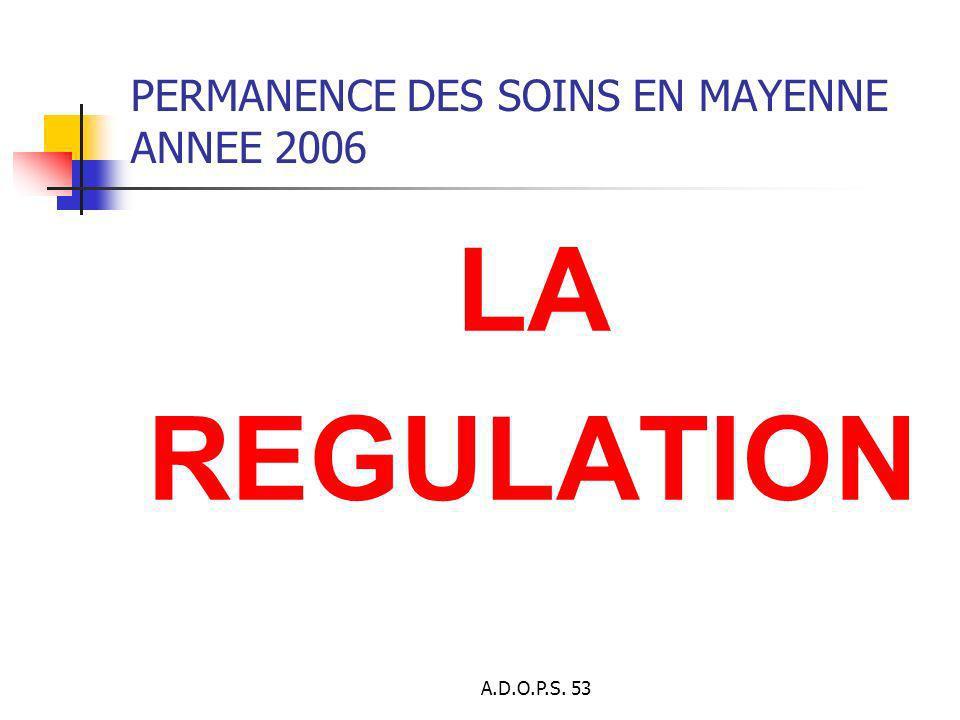 A.D.O.P.S. 53 PERMANENCE DES SOINS EN MAYENNE ANNEE 2006 LA REGULATION