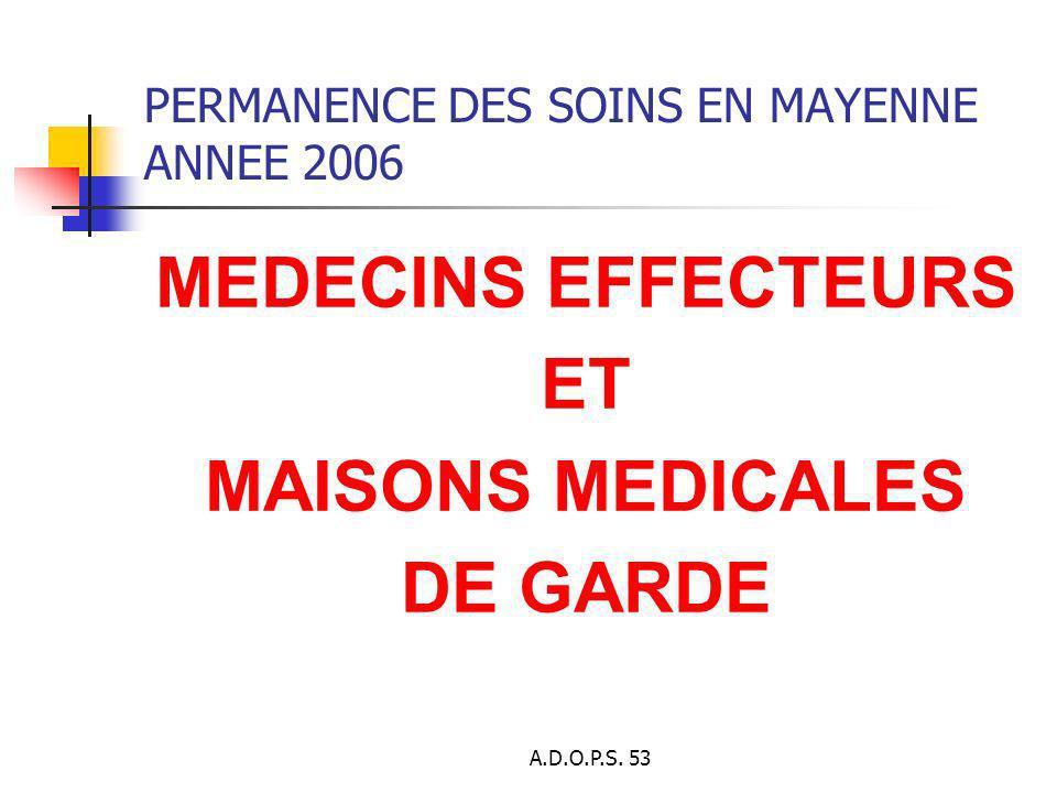 A.D.O.P.S. 53 PERMANENCE DES SOINS EN MAYENNE ANNEE 2006 MEDECINS EFFECTEURS ET MAISONS MEDICALES DE GARDE