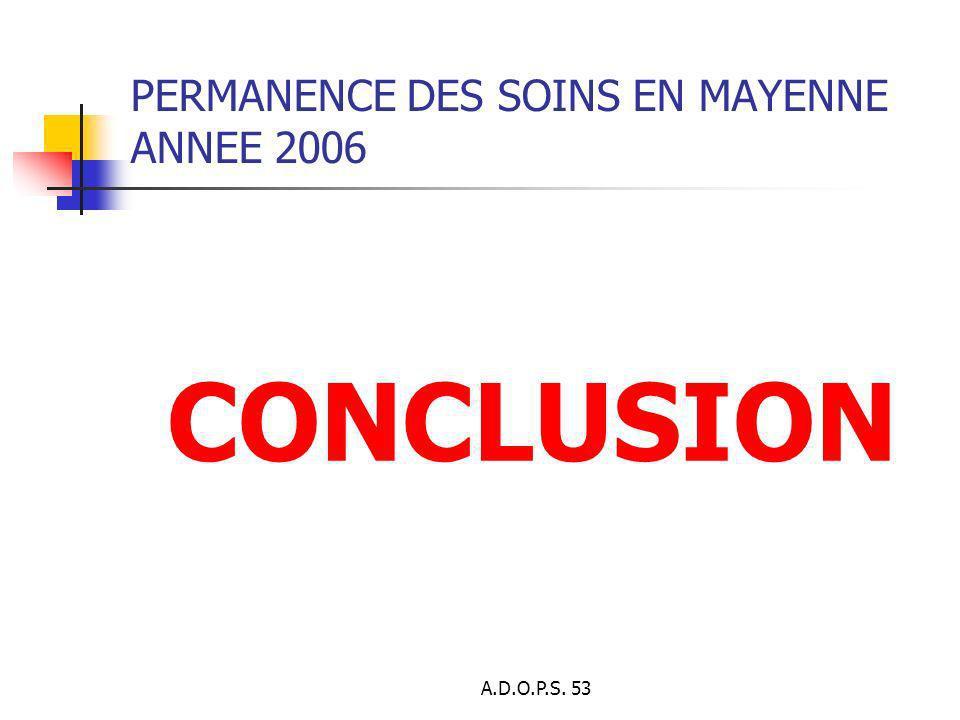 A.D.O.P.S. 53 PERMANENCE DES SOINS EN MAYENNE ANNEE 2006 CONCLUSION