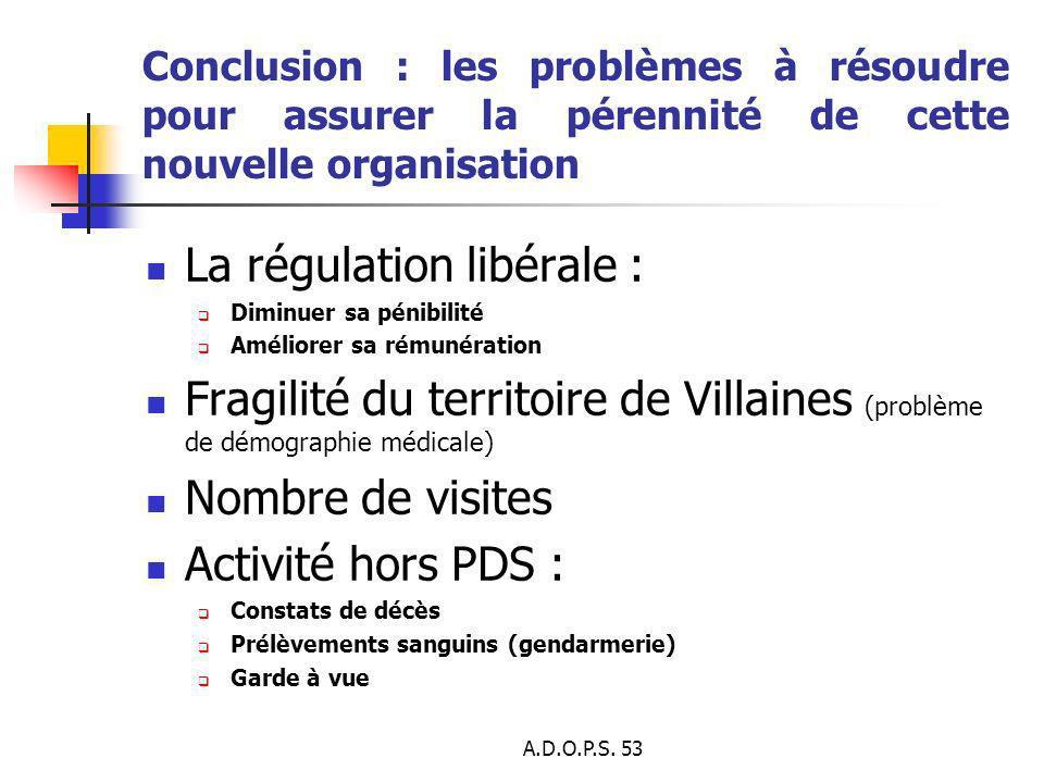 A.D.O.P.S. 53 Conclusion : les problèmes à résoudre pour assurer la pérennité de cette nouvelle organisation La régulation libérale : Diminuer sa péni