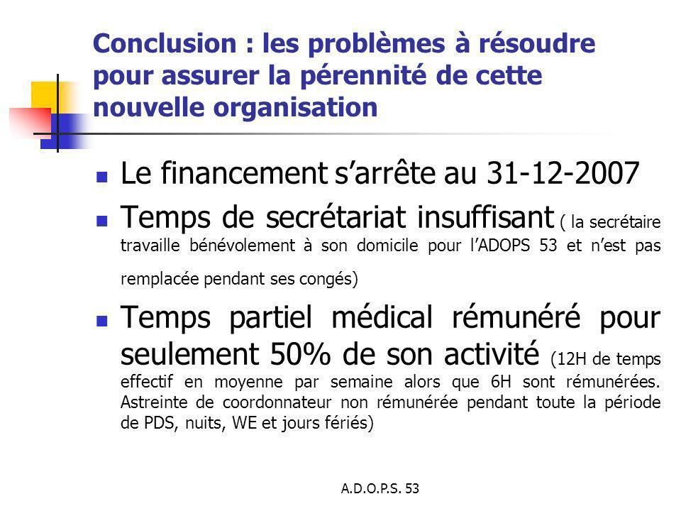 A.D.O.P.S. 53 Conclusion : les problèmes à résoudre pour assurer la pérennité de cette nouvelle organisation Le financement sarrête au 31-12-2007 Temp