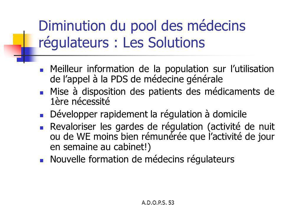 A.D.O.P.S. 53 Diminution du pool des médecins régulateurs : Les Solutions Meilleur information de la population sur lutilisation de lappel à la PDS de