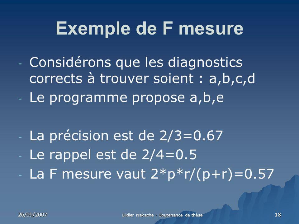 26/09/2007 Didier Nakache - Soutenance de thèse 18 Exemple de F mesure - Considérons que les diagnostics corrects à trouver soient : a,b,c,d - Le prog