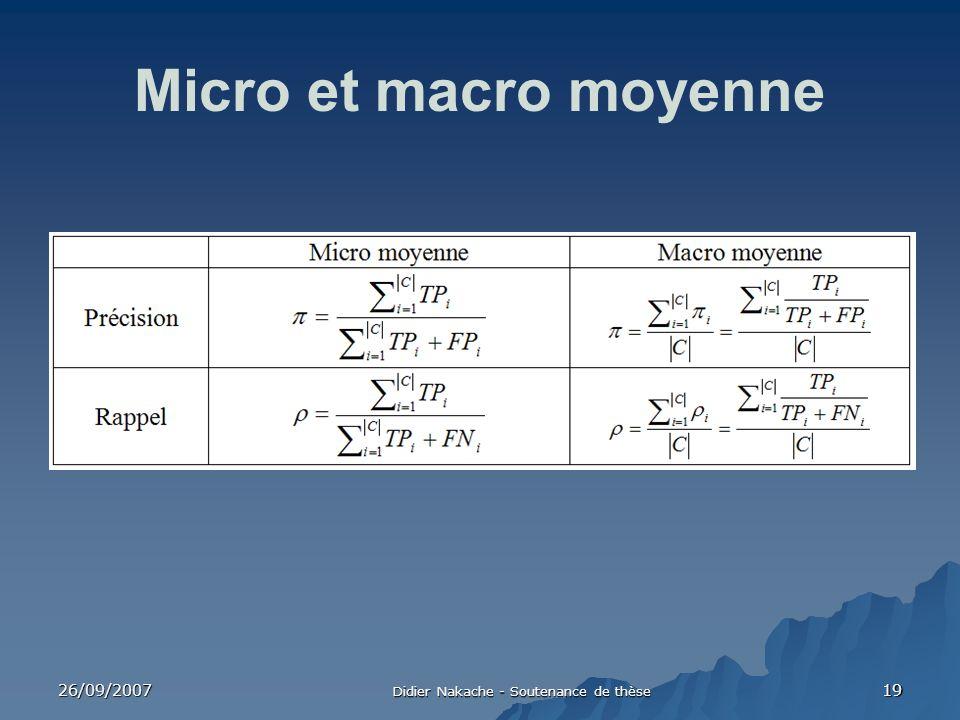 26/09/2007 Didier Nakache - Soutenance de thèse 19 Micro et macro moyenne