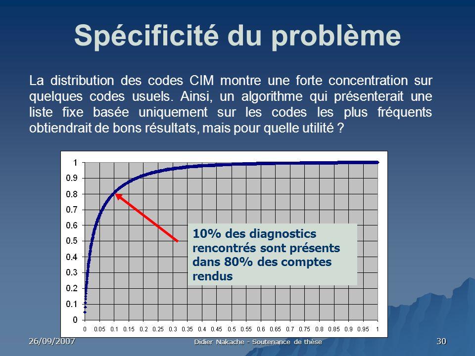 26/09/2007 Didier Nakache - Soutenance de thèse 30 Spécificité du problème La distribution des codes CIM montre une forte concentration sur quelques c