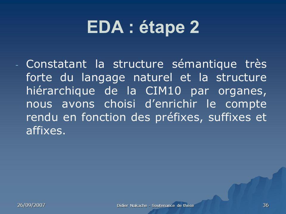 26/09/2007 Didier Nakache - Soutenance de thèse 36 EDA : étape 2 - Constatant la structure sémantique très forte du langage naturel et la structure hi