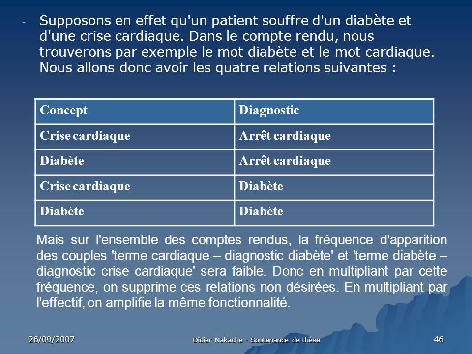 26/09/2007 Didier Nakache - Soutenance de thèse 46 - Supposons en effet qu'un patient souffre d'un diabète et d'une crise cardiaque. Dans le compte re