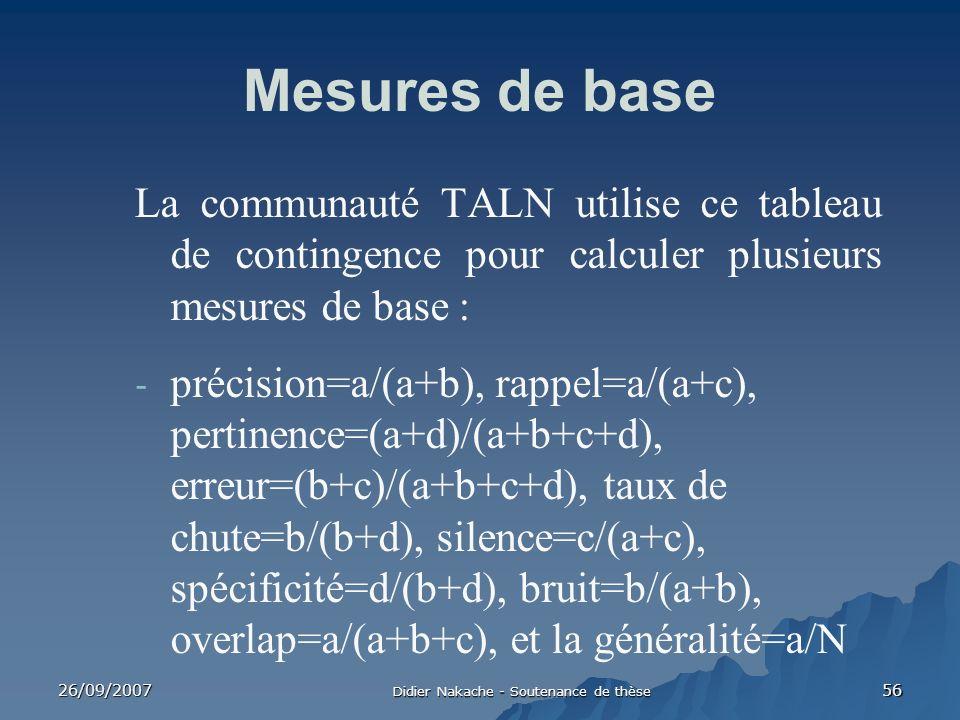 26/09/2007 Didier Nakache - Soutenance de thèse 56 Mesures de base La communauté TALN utilise ce tableau de contingence pour calculer plusieurs mesure