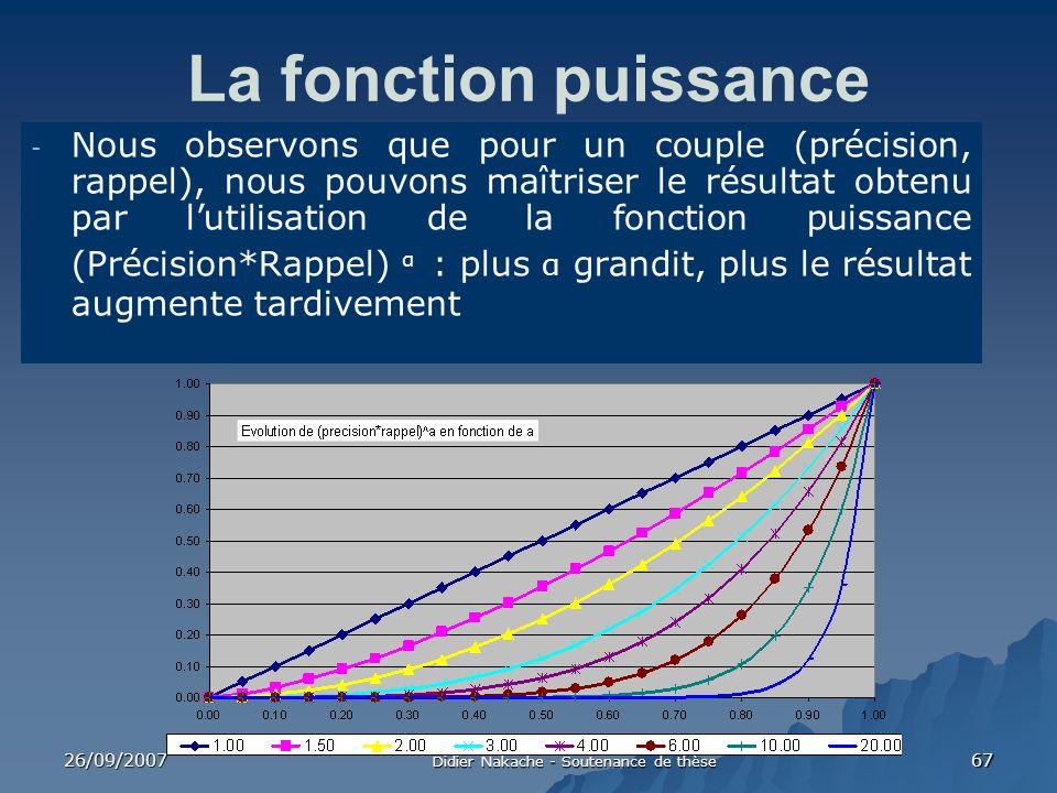 26/09/2007 Didier Nakache - Soutenance de thèse 67 La fonction puissance - Nous observons que pour un couple (précision, rappel), nous pouvons maîtris
