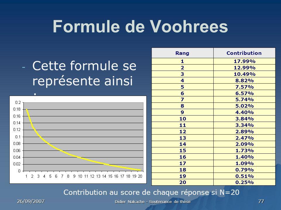 26/09/2007 Didier Nakache - Soutenance de thèse 77 Formule de Voohrees - Cette formule se représente ainsi : Contribution au score de chaque réponse s