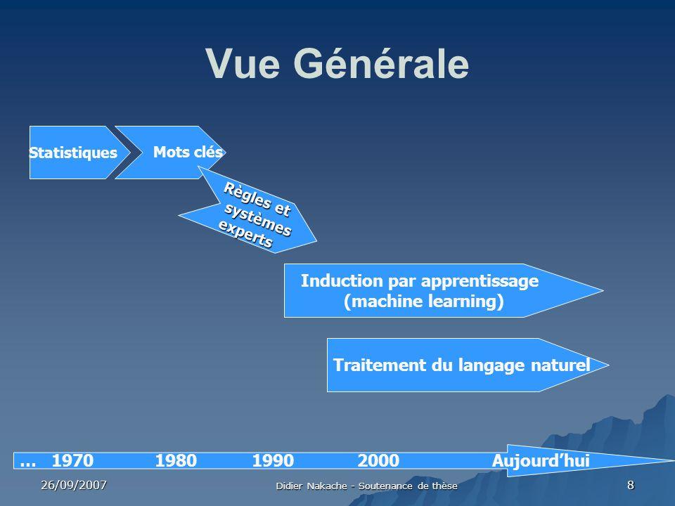 26/09/2007 Didier Nakache - Soutenance de thèse 8 Vue Générale Statistiques Mots clés … 19701980 19902000Aujourdhui Traitement du langage naturel Indu