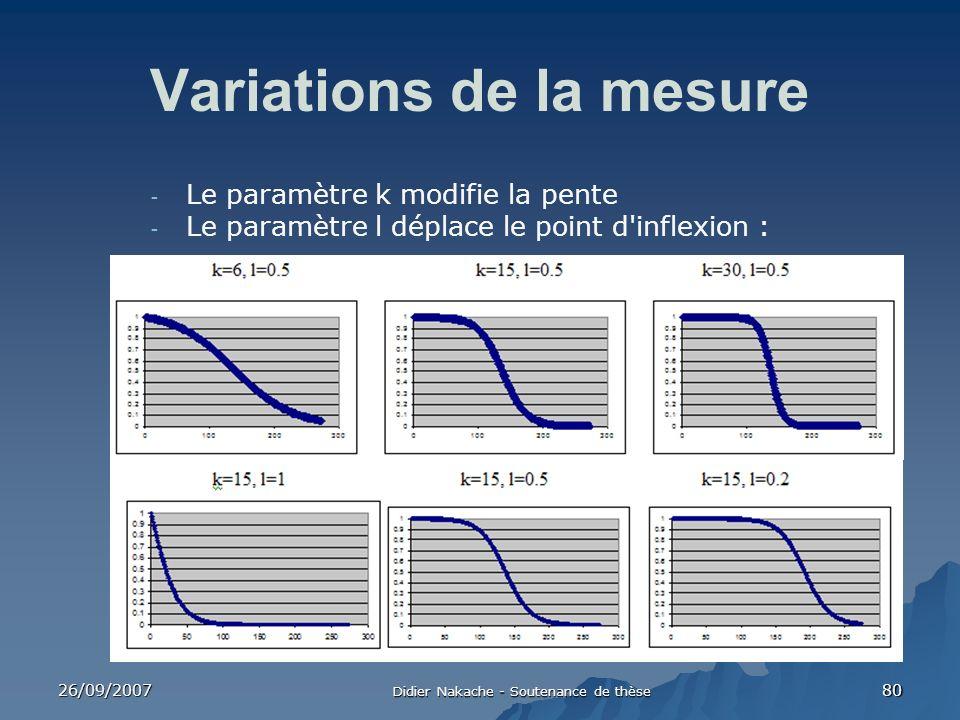 26/09/2007 Didier Nakache - Soutenance de thèse 80 Variations de la mesure - Le paramètre k modifie la pente - Le paramètre l déplace le point d'infle