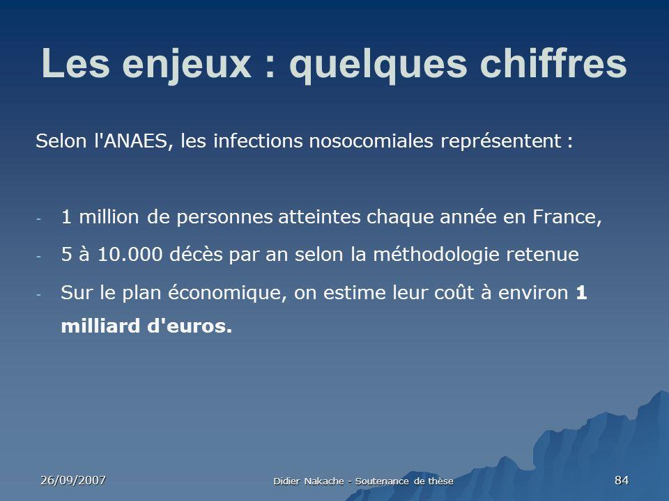 26/09/2007 Didier Nakache - Soutenance de thèse 84 Les enjeux : quelques chiffres Selon l'ANAES, les infections nosocomiales représentent : - 1 millio