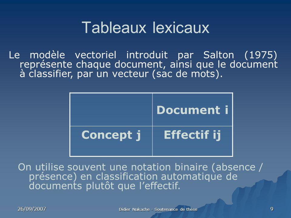 26/09/2007 Didier Nakache - Soutenance de thèse 9 Tableaux lexicaux Le modèle vectoriel introduit par Salton (1975) représente chaque document, ainsi