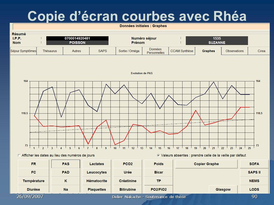 26/09/2007 Didier Nakache - Soutenance de thèse 90 Copie décran courbes avec Rhéa