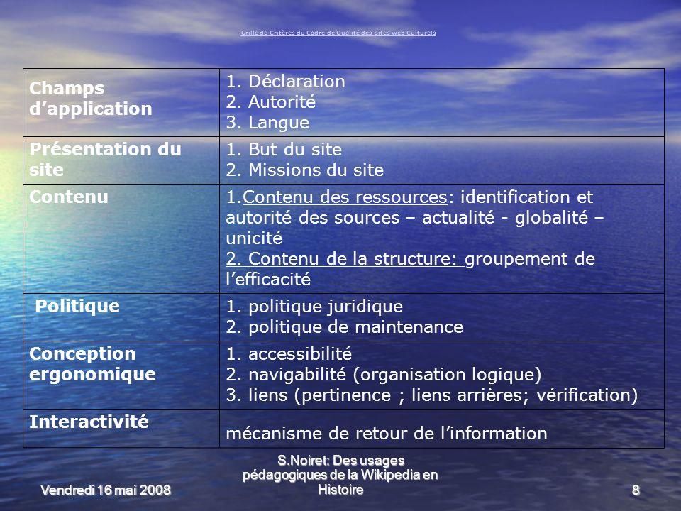 Vendredi 16 mai 2008 S.Noiret: Des usages pédagogiques de la Wikipedia en Histoire8 Grille de Critères du Cadre de Qualité des sites web Culturels mécanisme de retour de linformation Interactivité 1.