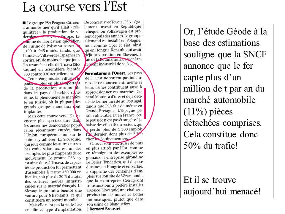 Or, létude Géode à la base des estimations souligne que la SNCF annonce que le fer capte plus dun million de t par an du marché automobile (11%) pièces détachées comprises.