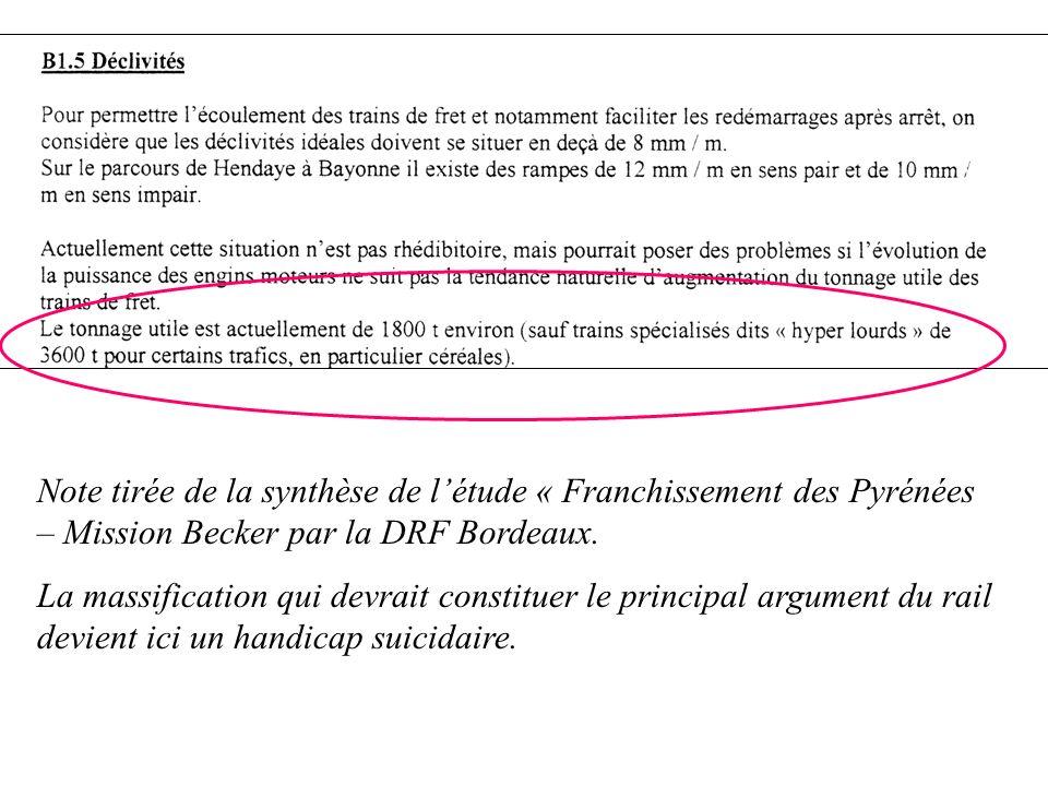 Note tirée de la synthèse de létude « Franchissement des Pyrénées – Mission Becker par la DRF Bordeaux.