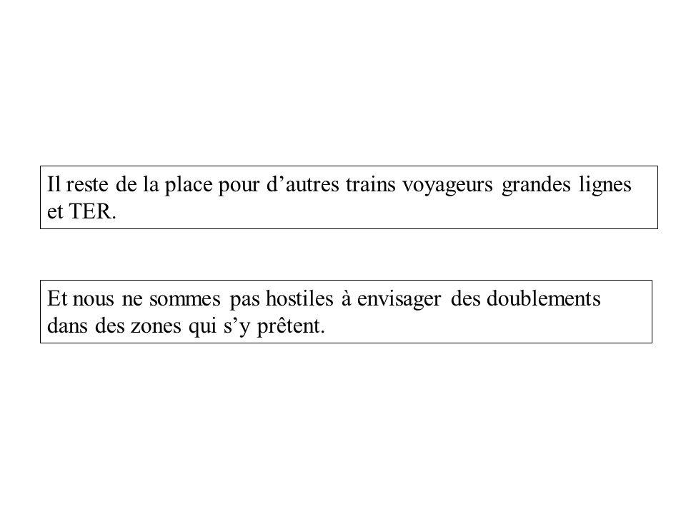 Il reste de la place pour dautres trains voyageurs grandes lignes et TER.