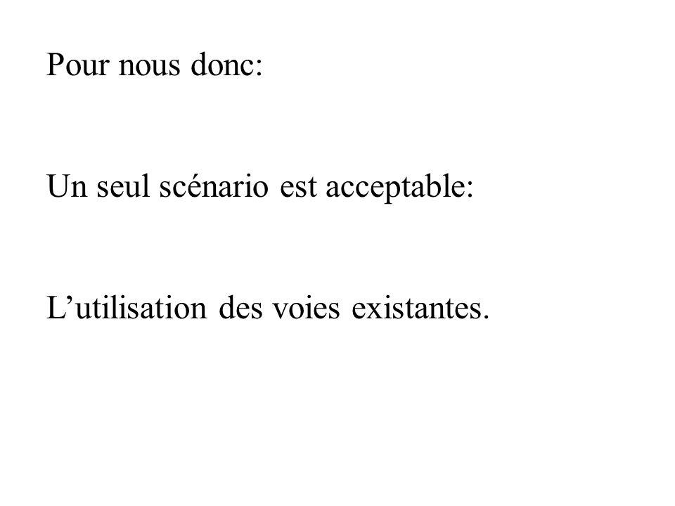 Pour nous donc: Un seul scénario est acceptable: Lutilisation des voies existantes.