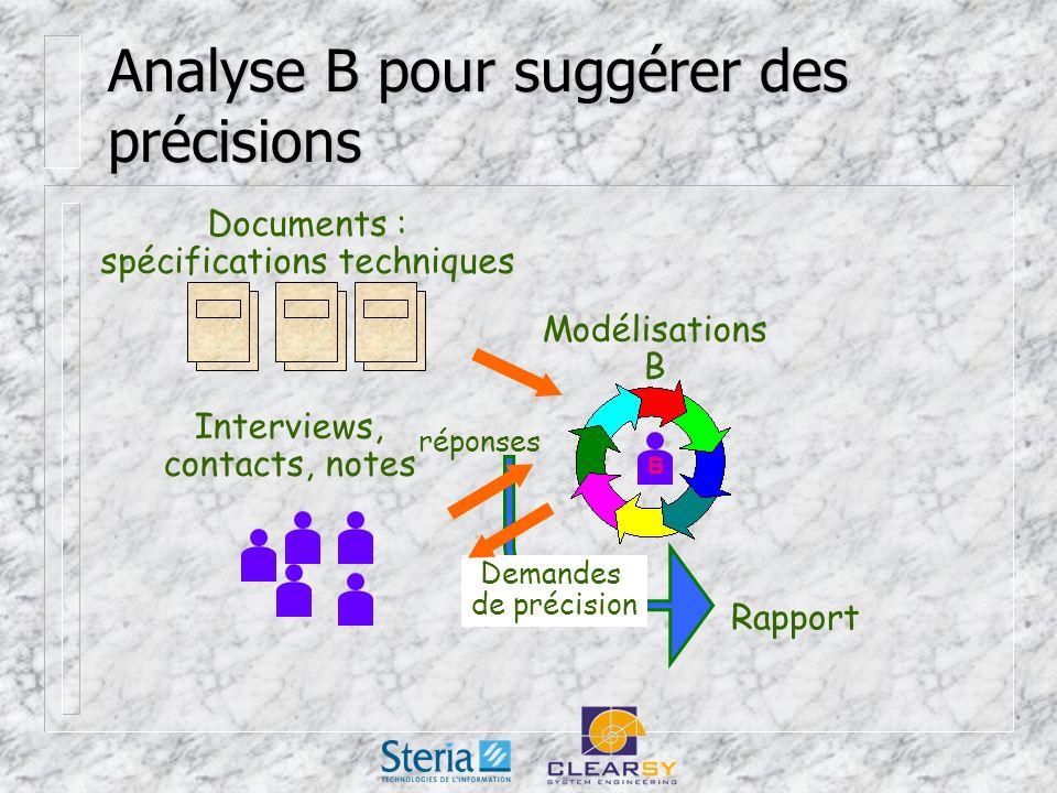 Analyse B pour suggérer des précisions Documents : spécifications techniques STE Interviews, contacts, notes Modélisations B B Demandes de précision réponses Rapport