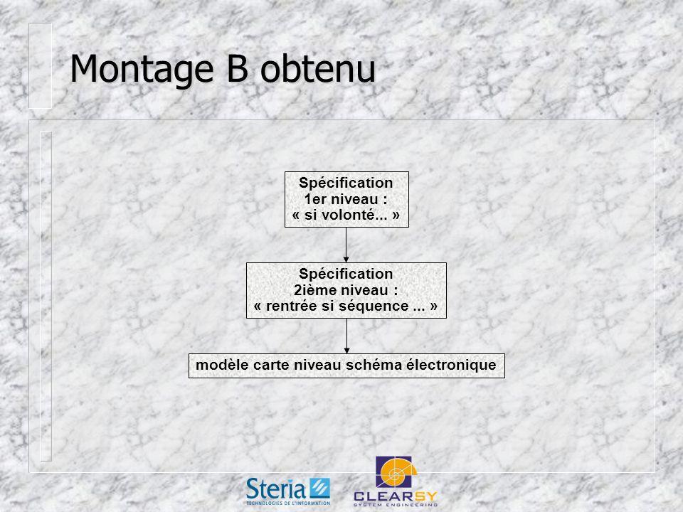 Montage B obtenu Spécification 1er niveau : « si volonté...