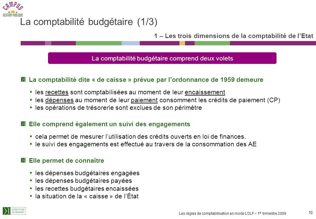 9 Les règles de comptabilisation en mode LOLF – 1 er trimestre 2009 Le suivi des crédits (suite) 1 – Les trois dimensions de la comptabilité de lEtat