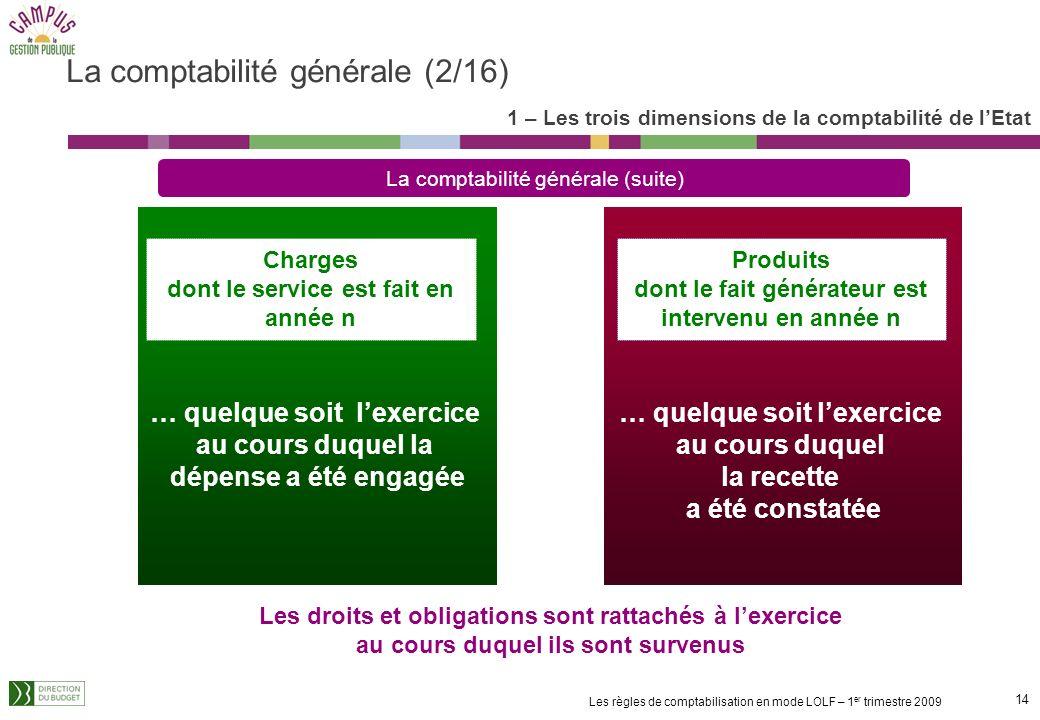 13 Les règles de comptabilisation en mode LOLF – 1 er trimestre 2009 La comptabilité générale, dite « dexercice » ou « de droits constatés » : Les dro