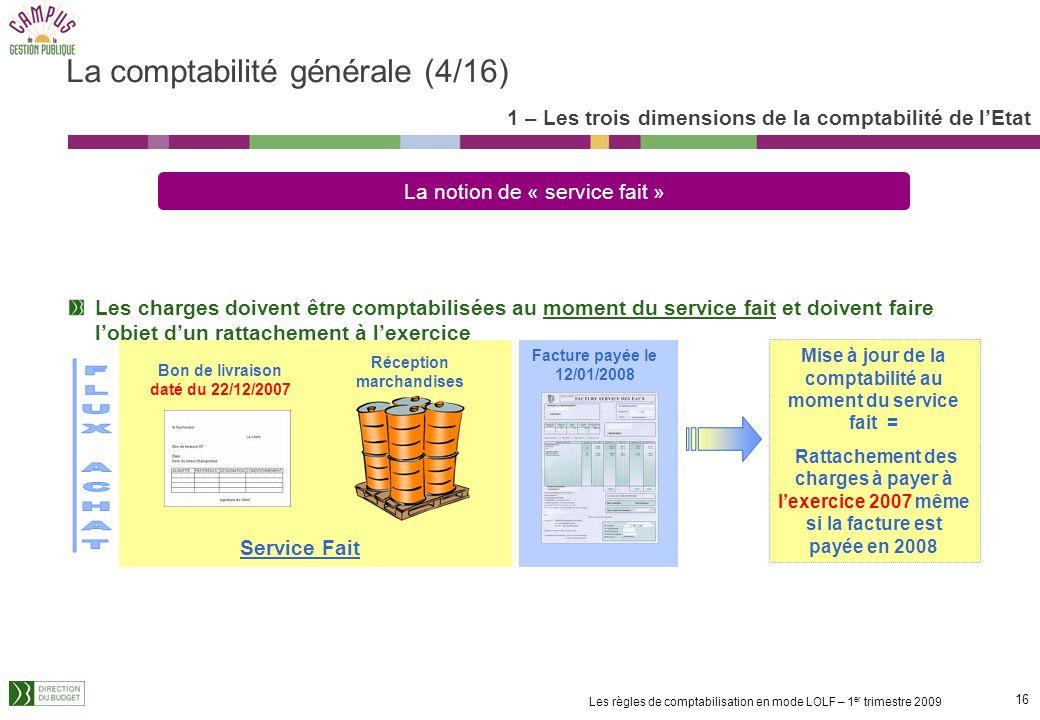 15 Les règles de comptabilisation en mode LOLF – 1 er trimestre 2009 Définition du fait générateur : Événement qui crée une obligation juridique ou re