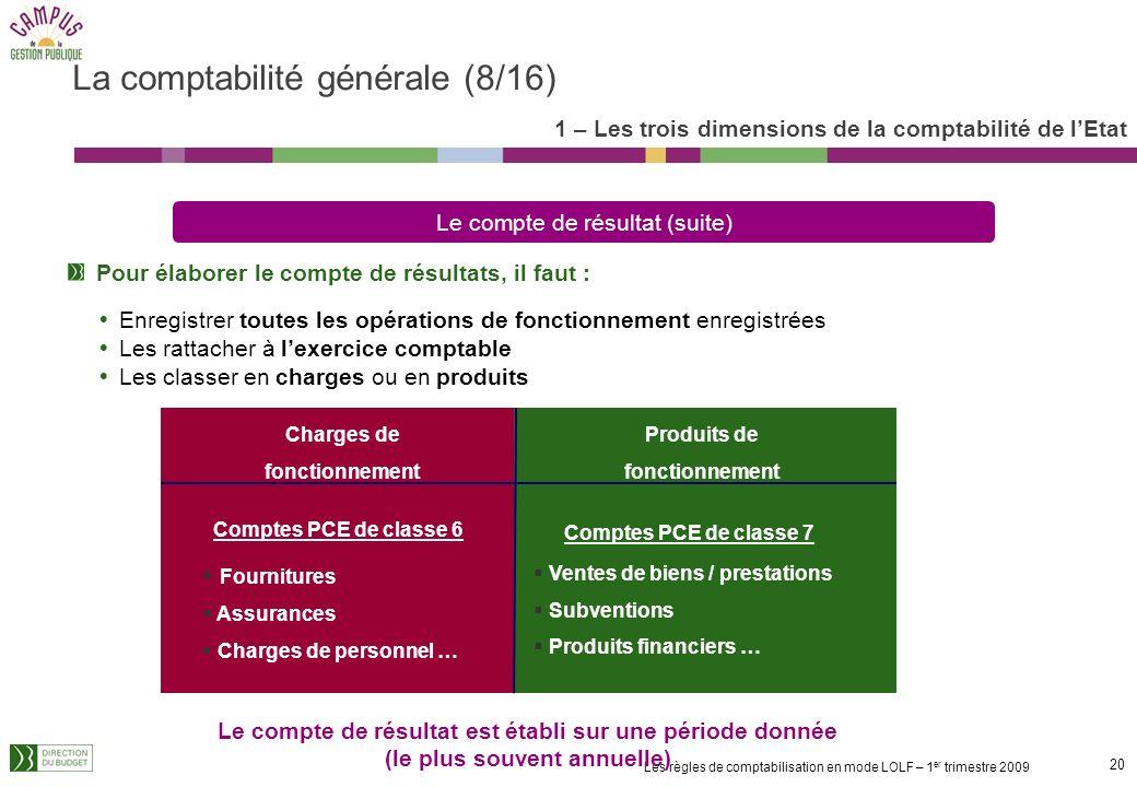 19 Les règles de comptabilisation en mode LOLF – 1 er trimestre 2009 1 – Les trois dimensions de la comptabilité de lEtat Le compte de résultat retrac