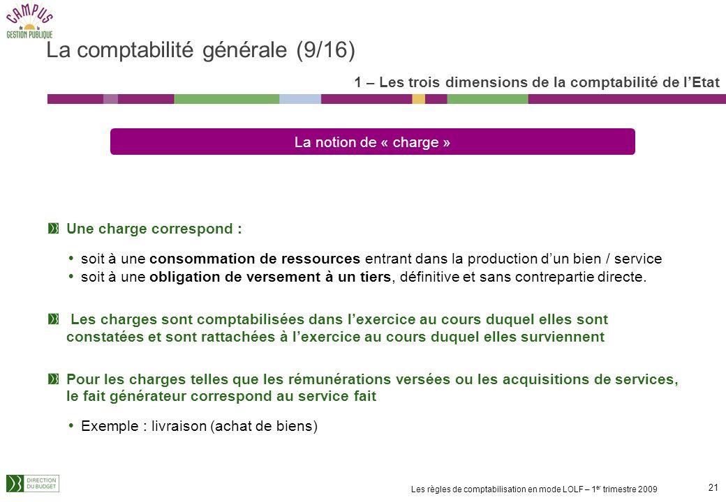 20 Les règles de comptabilisation en mode LOLF – 1 er trimestre 2009 Pour élaborer le compte de résultats, il faut : Enregistrer toutes les opérations