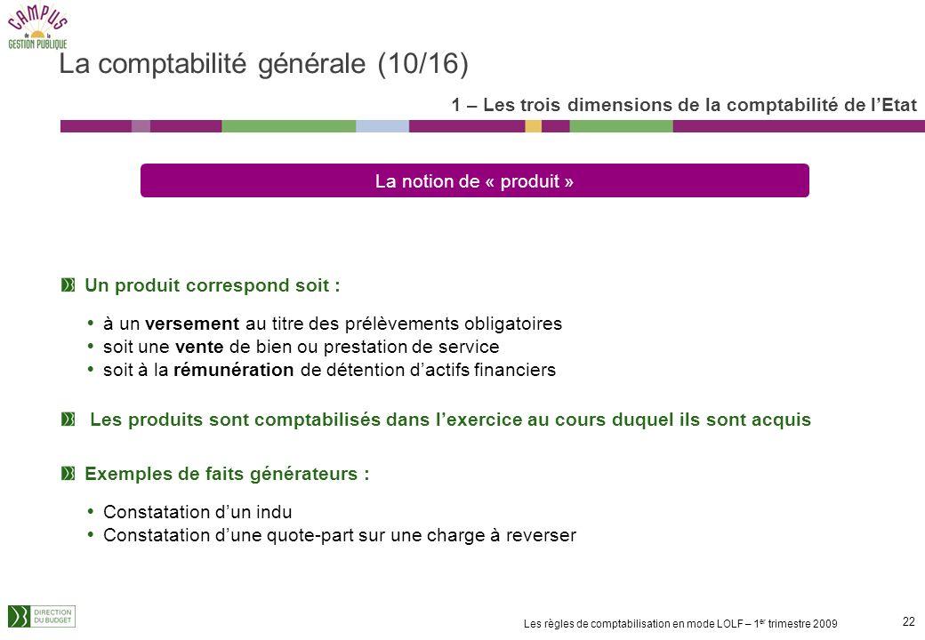 21 Les règles de comptabilisation en mode LOLF – 1 er trimestre 2009 Une charge correspond : soit à une consommation de ressources entrant dans la pro