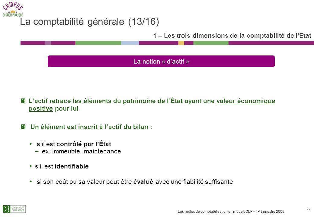 24 Les règles de comptabilisation en mode LOLF – 1 er trimestre 2009 1 – Les trois dimensions de la comptabilité de lEtat Le bilan (suite) ActifPassif