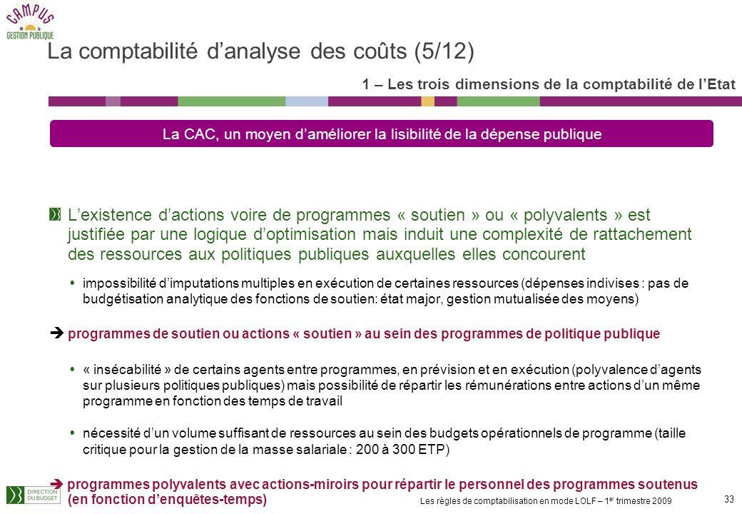32 Les règles de comptabilisation en mode LOLF – 1 er trimestre 2009 Engagemen t passation de la commande Liquidation =>Paiement => Enregistrement COM