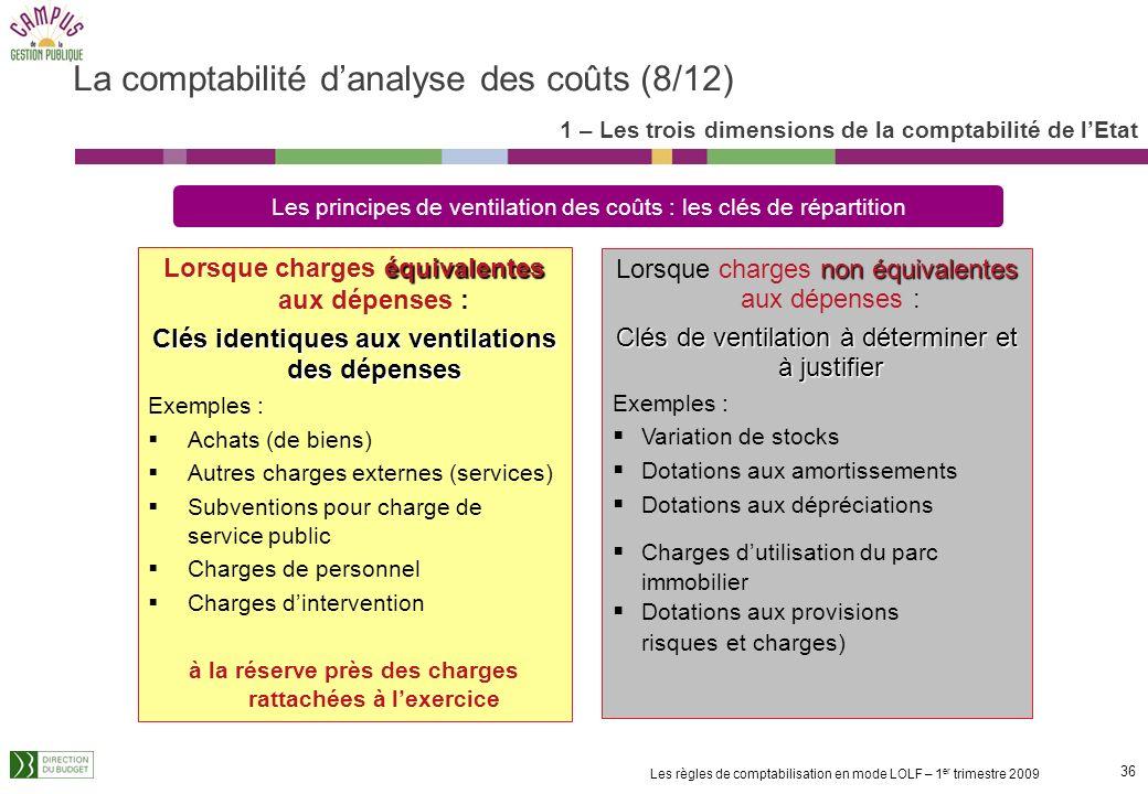 35 Les règles de comptabilisation en mode LOLF – 1 er trimestre 2009 Objectif du calcul : englober les ressources qui ont été nécessaires pour la prod