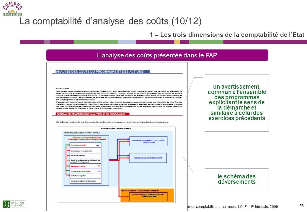 37 Les règles de comptabilisation en mode LOLF – 1 er trimestre 2009 proportionner les déversements aux enjeux exemple de critères de choix : la sensi