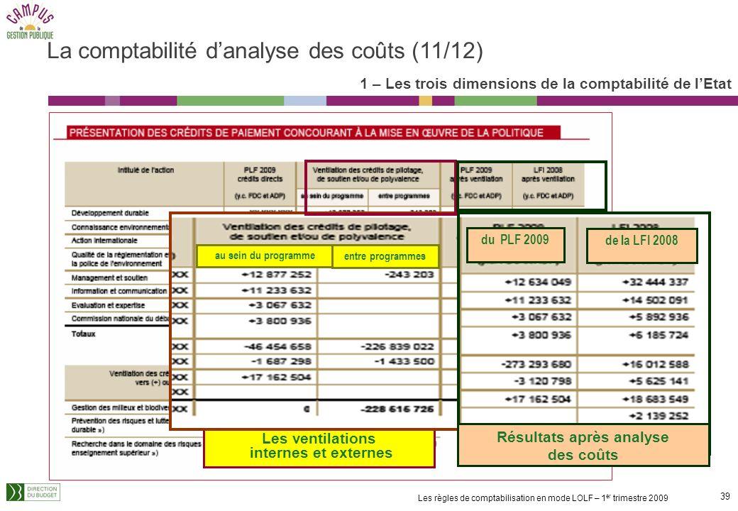 38 Les règles de comptabilisation en mode LOLF – 1 er trimestre 2009 un avertissement, commun à lensemble des programmes explicitant le sens de la dém