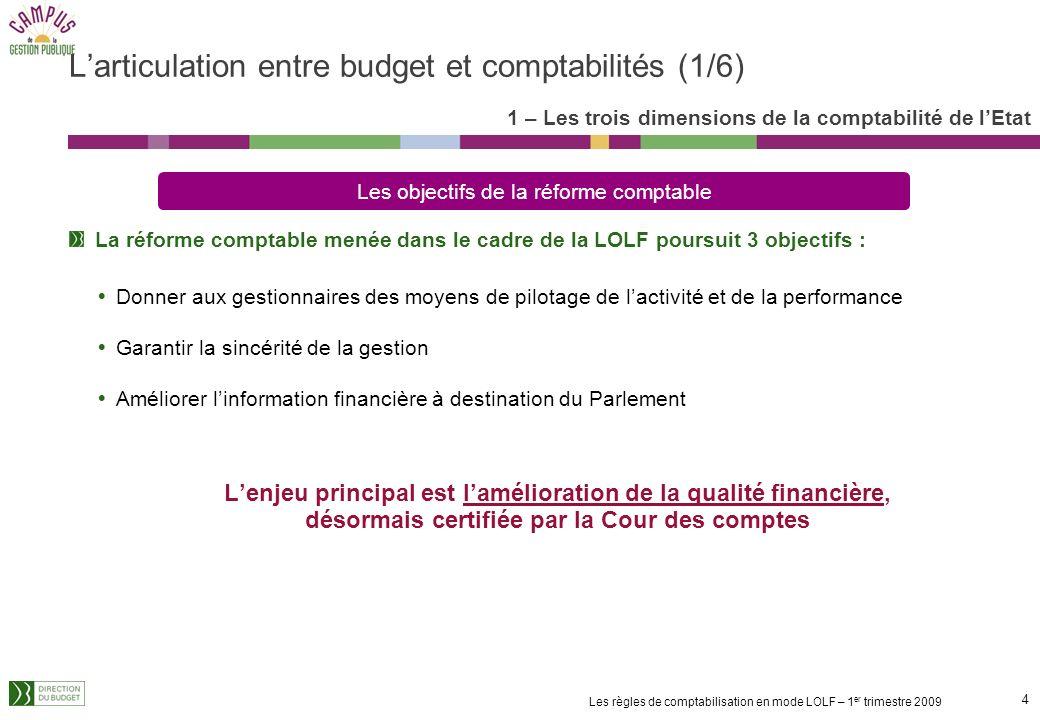 3 Les règles de comptabilisation en mode LOLF – 1 er trimestre 2009 3 Sommaire 1. Les trois dimensions de la comptabilité de lEtat Larticulation entre