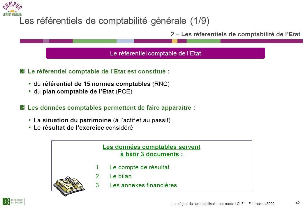 41 Les règles de comptabilisation en mode LOLF – 1 er trimestre 2009 41 Sommaire Durée approximative FIN NIVEAU 1 FIN NIVEAU 2 1. Les trois dimensions